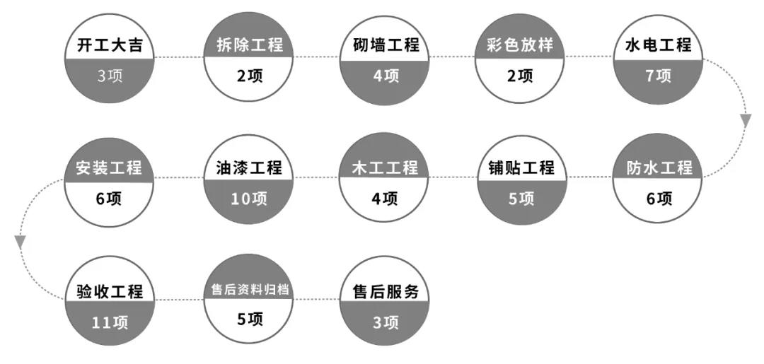 6-居眾裝飾.jpg